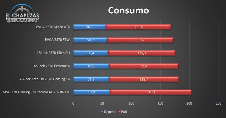 EVGA Z370 Micro ATX Tests 08 36