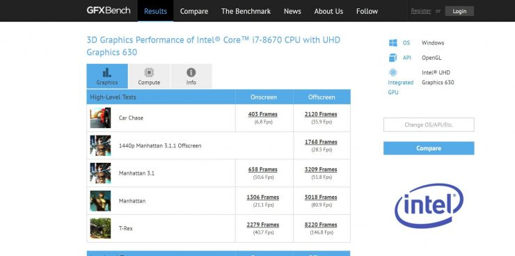 Intel Core i7 8670 benchmark GFXBench 740x368 0