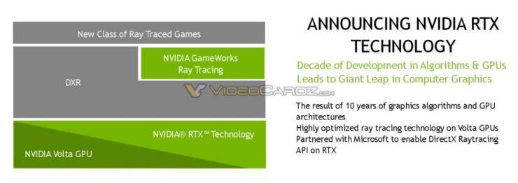 Nvidia RTX Ray Tracing 740x262 0