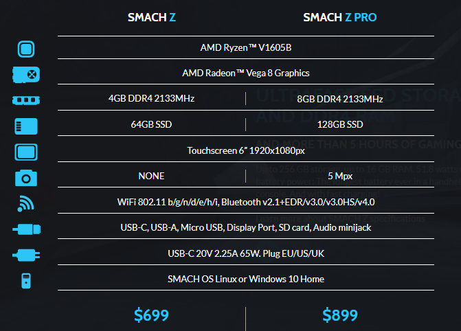 SMACH Z y SMACH Z Pro 2
