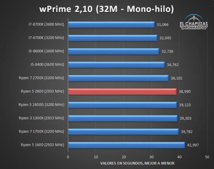 AMD Ryzen 5 2600 Tests 01 15