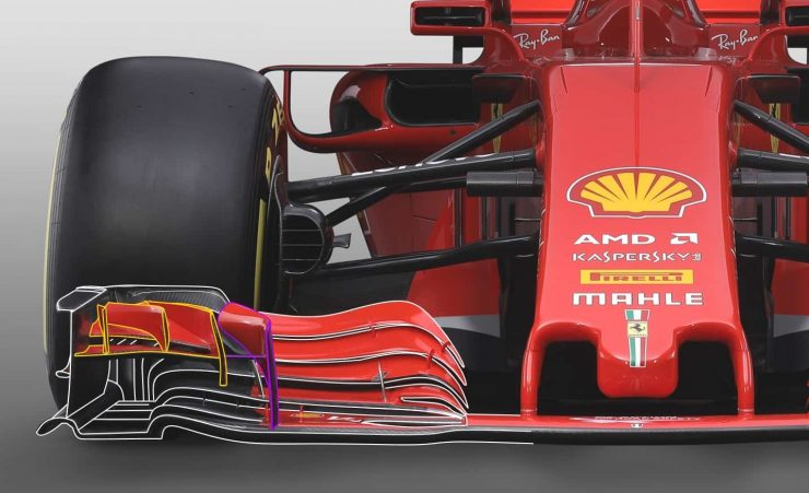 Ferrari SF71H AMD 740x451 1