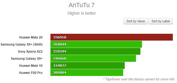 Huawei Mate 20 AnTuTu 1 1