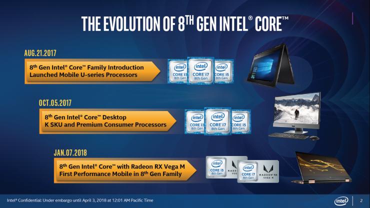 Intel Coffee Lake H Core i9 8950HK i7 8850H i7 8750H i5 8400H e i5 8300H 2 740x416 1