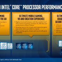 Intel anuncia los Core i5+, Core i7+ y Core i9+, descuida, no son más potentes