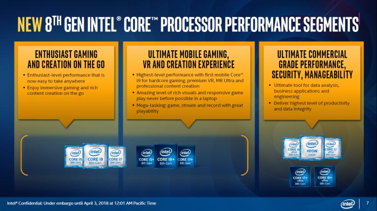 Intel Core i5 y Core i7 1 740x416 1