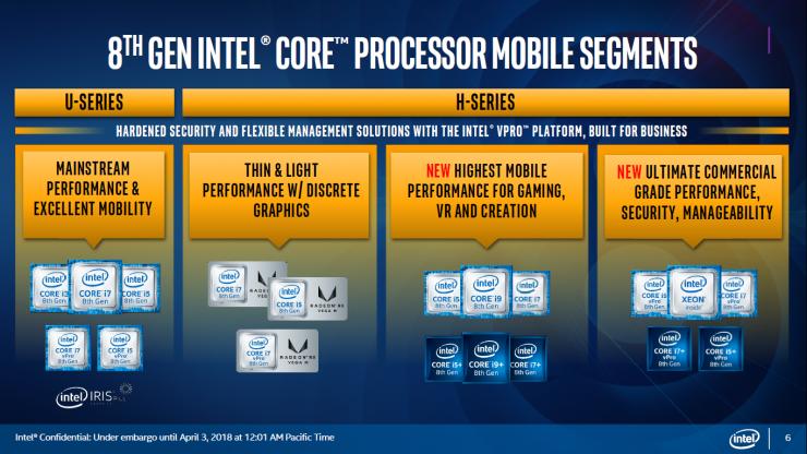 Intel Core i5 y Core i7 740x416 0