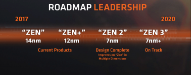 AMD Zen realmente soporta el conjunto de instrucciones FMA4