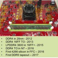 Micron muestra su memoria RAM DDR5, un 37.5% más rápida que la DDR4 más rápida del mercado