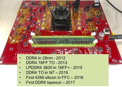 DDR5 Cadence Micron 0