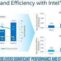 Las CPUs Intel Cannon Lake incluirán el conjunto de instrucciones AVX-512
