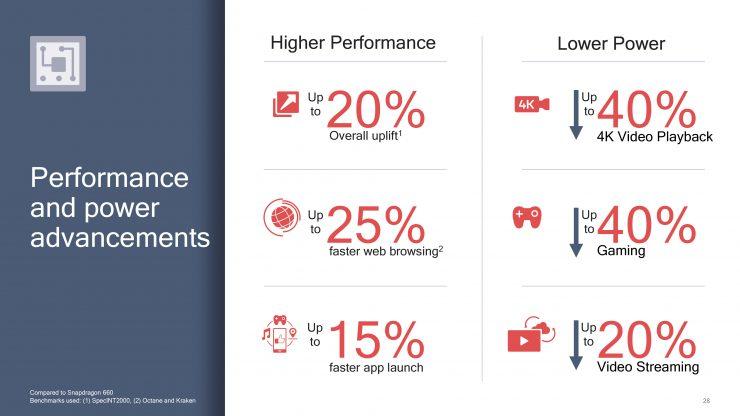 Snapdragon 710 consumo y rendimiento vs Snapdrgon 660 740x416 0
