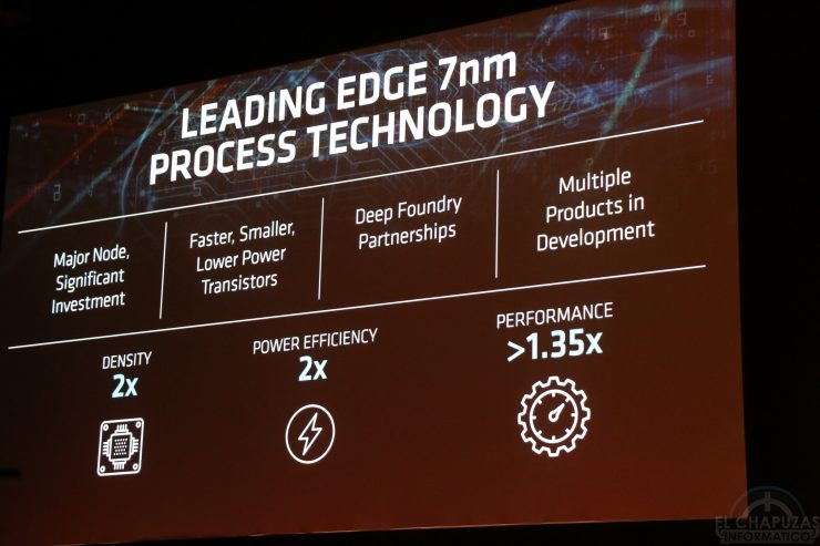 AMD Vega 7nm Computex 2 740x493 1