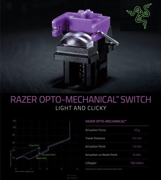 Razer switch optomecanico 538x600 0