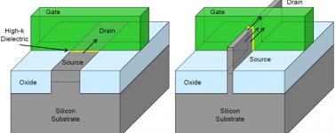 Samsung pagará 1.200M de dólares por infringir una patente relacionada con la tecnología FinFET