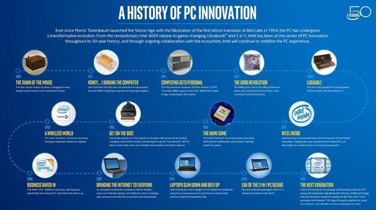 50 años de historia Intel 740x413 1