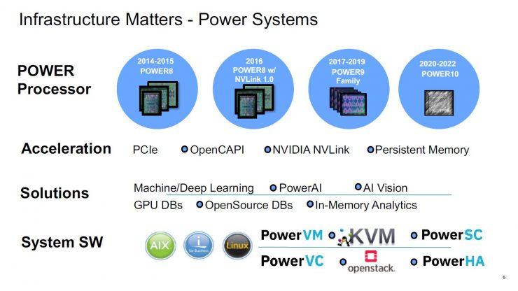 IBM Power10 740x416 0