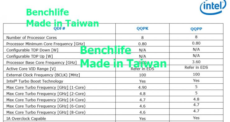 Intel Core i9 9900K vs Core i7 9700K especificaciones 2 740x391 1