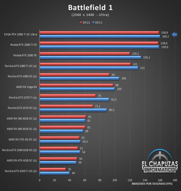 EVGA GeForce RTX 2080 Ti XC Ultra Juegos 2K 2 44