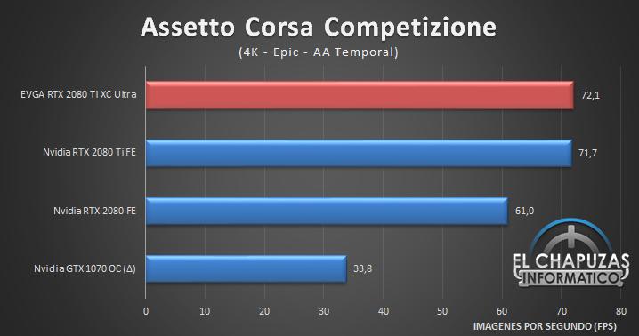 EVGA GeForce RTX 2080 Ti XC Ultra Juegos 4K 1 56