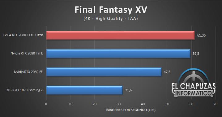 EVGA GeForce RTX 2080 Ti XC Ultra Juegos 4K 7 62