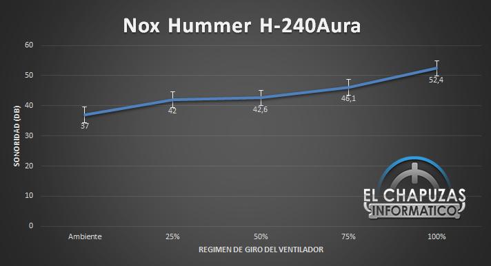 Nox Hummer H 240Aura Sonoridad Total 29