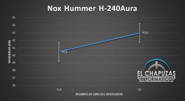 Nox Hummer H 240Aura Sonoridad 28