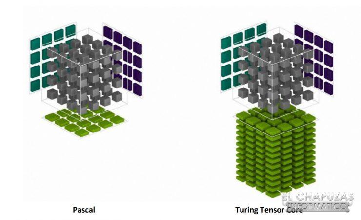 Nvidia Turing Tecnologías 03 740x450 3