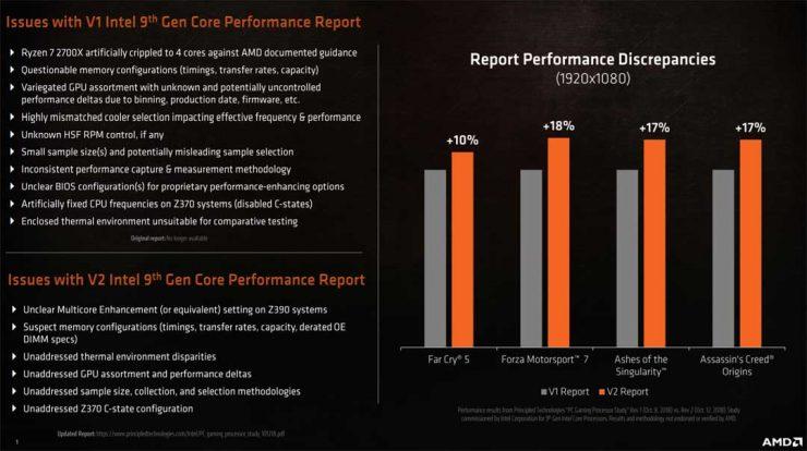 AMD Principled Technologies 1 740x414 1