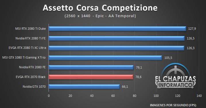 EVGA GeForce RTX 2070 Black Juegos 2K 1 36