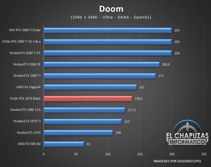 EVGA GeForce RTX 2070 Black Juegos 2K 4 39