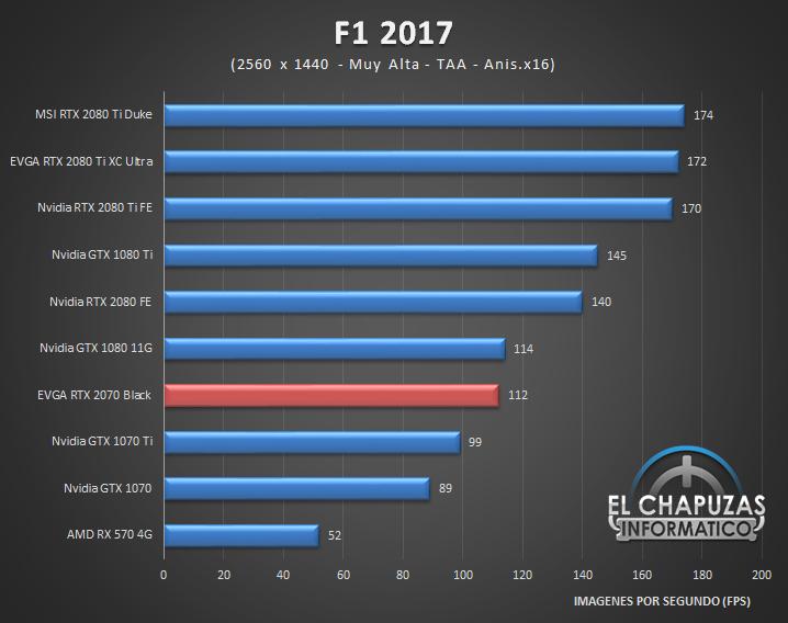 EVGA GeForce RTX 2070 Black Juegos 2K 5 40