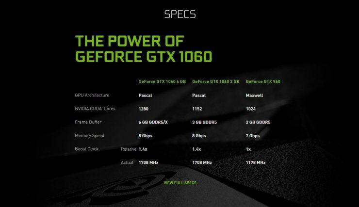 GeForce GTX 1060 6GB GDDR5X 740x427 1