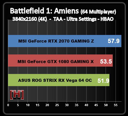 GeForce RTX 2070 vs GTX 1080 vx Vega 64 5 6
