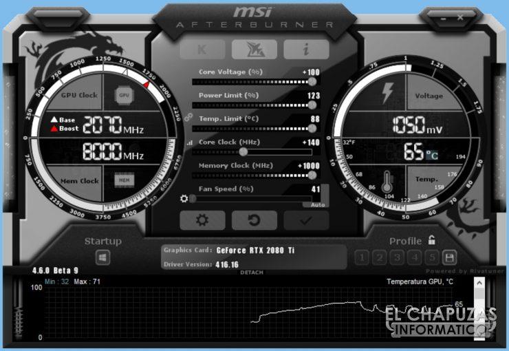 MSI GeForce RTX 2080 Ti Duke 21 740x510 66