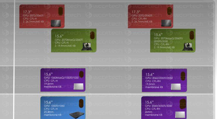 NVIDIA RTX Mobility 2070 Max Q 2070 2060 Ti 2060 2050 Ti 2050 740x407 0