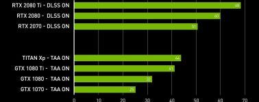 Nvidia lanza un benchmark de la RTX 2070, RTX 2080 y RTX 2080 Ti con DLSS @ 4K