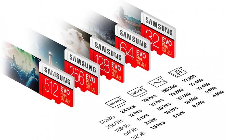 Samsung EVO Plus 512GB microSD 740x462 0