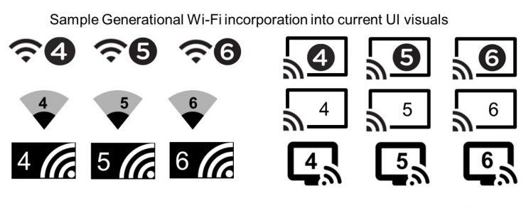 Wi Fi 6 Wi Fi 5 y Wi Fi 4 2 740x293 1