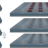 IBM planea romper la barrera de los 7nm con grafeno electrificado