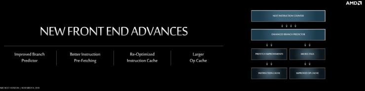 AMD EPYC Rome @ 7nm Zen2 5 740x185 4