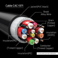 Club3D lanza sus cables HDMI 2.1, alcanzan los 10K @ 120 Hz