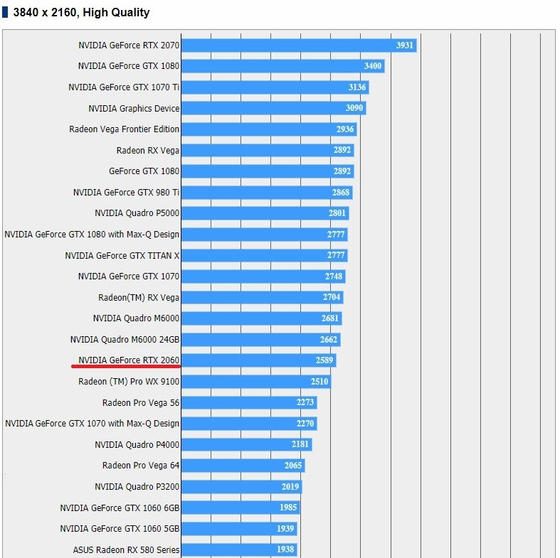 GeForce RTX 2060 benchmark Final Fantasy XV 0