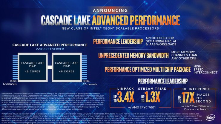 Intel Cascade Lake Advanced Performance 740x415 1