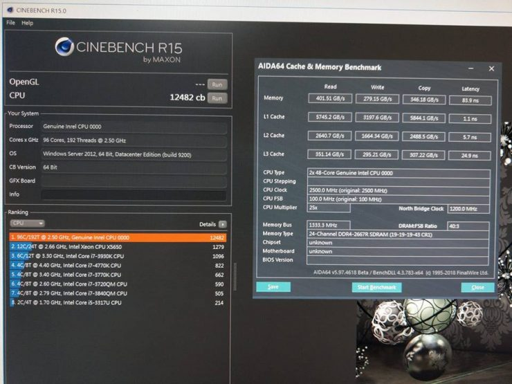 Intel Cascade Lake Advanced Performance Cinebench R15 Benchmark 740x555 0