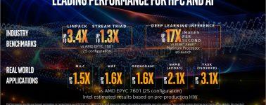 Intel ofrece más detalles del rendimiento de Cascade Lake y sus 48 núcleos @ 14nm++