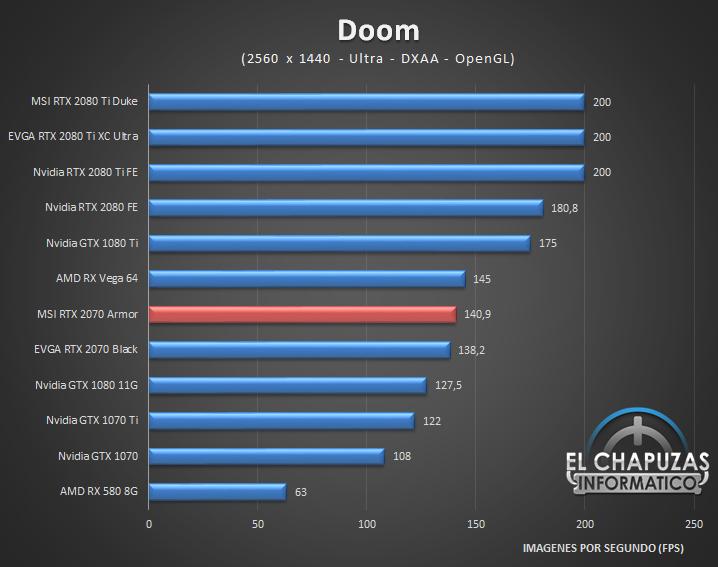 MSI GeForce RTX 2070 Armor Juegos 2K 4 43