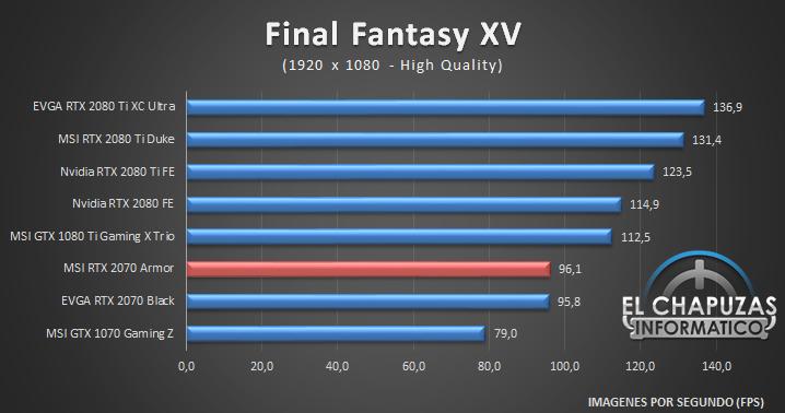MSI GeForce RTX 2070 Armor Juegos Full HD 7 34
