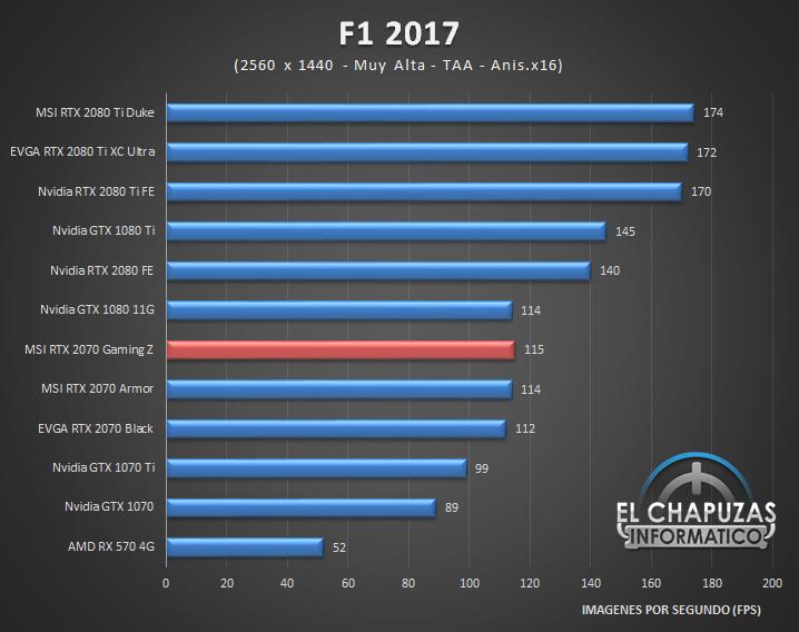 MSI GeForce RTX 2070 Gaming Z Juegos 2K 5 44