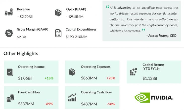 Nvidia resultados financieros Q3 2018 2 740x443 2